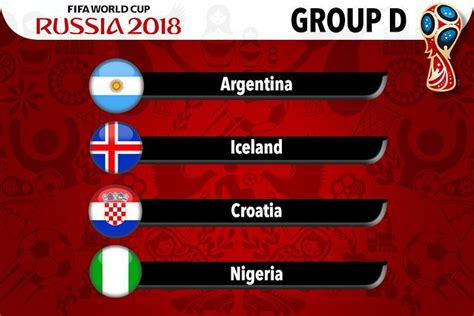 fifa world cup 2018 all 8 groups from a to h fwc