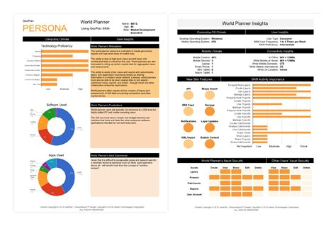 industry report template business report format template mughals