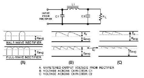 capacitor for lc filter lc capacitor input filter