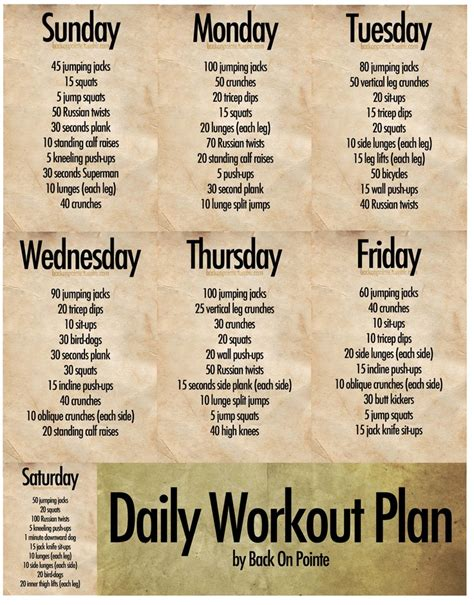 daily workout plan for women at home daily work out plan http backonpointe tumblr com post