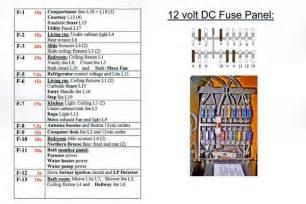 fuse panel 12v dc irv2 rv photo gallery