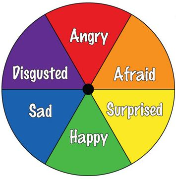 emotions color wheel emotion color wheel mauricio arango