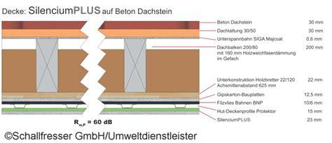 deckenaufbau altbau konjunktur f 252 r poltergeister umweltdienstleister