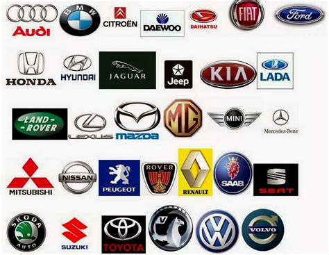all car logos and names in the all car logos and names 187 jef car wallpaper