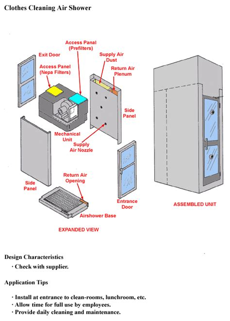 Design Tips For Small Home Offices Lead Secondary Lead Smelter Etool Clothes Cleaning Air