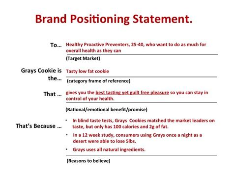 brand promise template how to write a brand positioning statement marketing