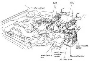 97 blazer engine diagram 97 uncategorized free wiring diagrams