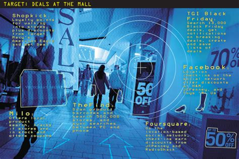 the end of shopping the future of retail in an always connected world books the fight against shopping