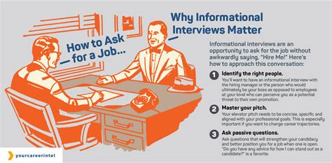 12 informational interview questions to ask