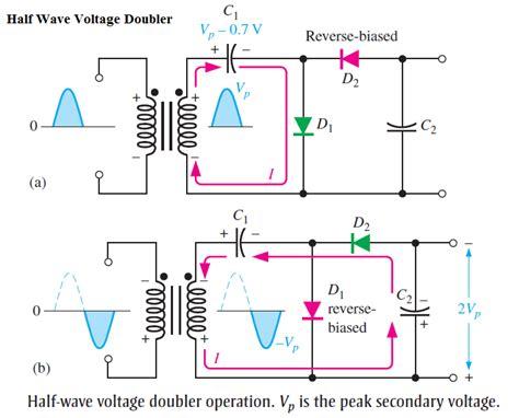 zener diode output waveform half wave voltage doubler using diodes engineering tutorial