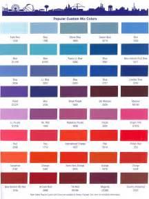 dupont automotive metallic color chart autos post