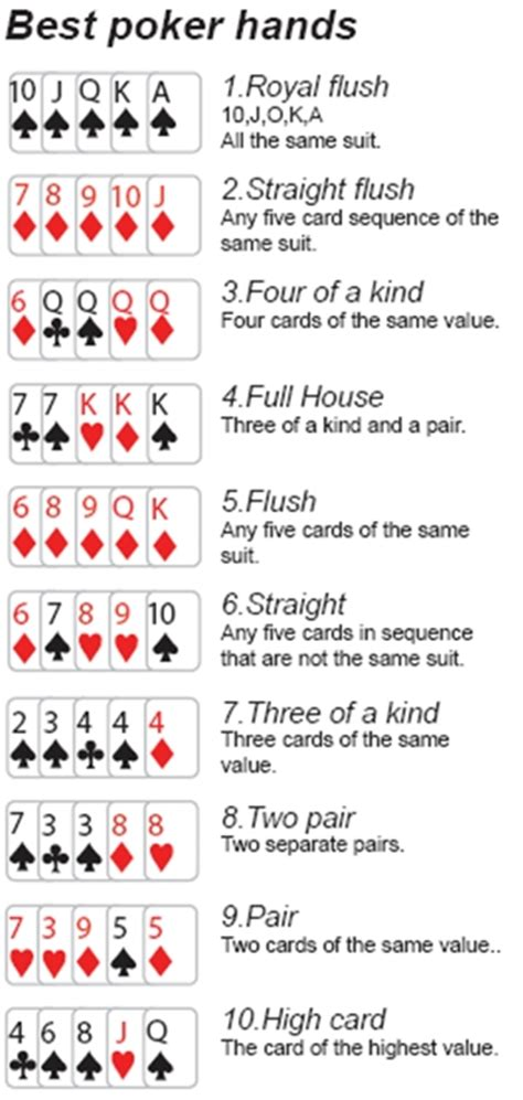 printable version of poker hands poker hands with info smart things pinterest
