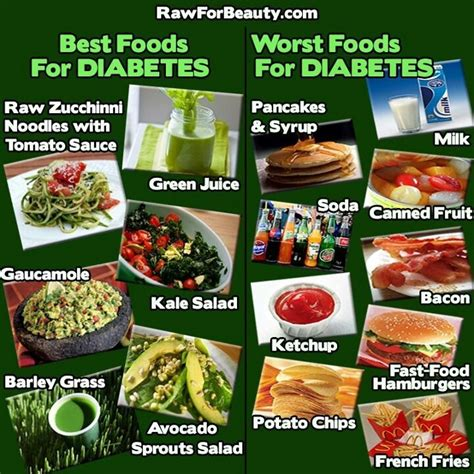 5 vegetables adults avoid diabetes foods to avoid list pictures to pin on