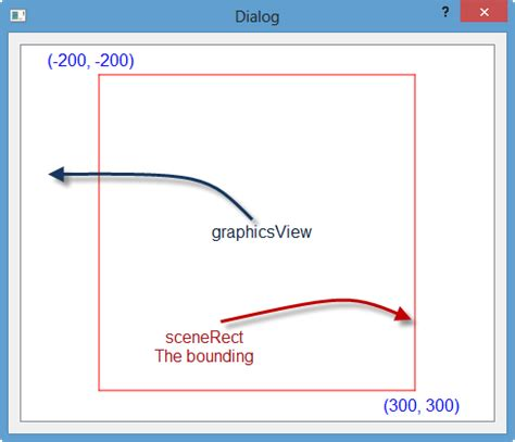 qt tutorial graphics qt5 tutorial qt5 qgraphicsview animation 2016