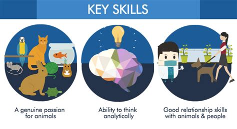 What Does Key Skills 13 Reasons Why I Took Up This Course Mish Dasid