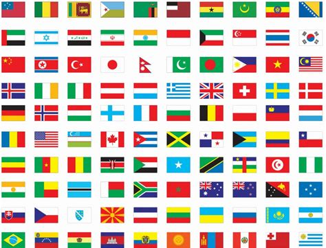 flags of the world countries quiz on the largest producing countries in the world