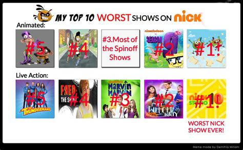10 Best Shows by Top 10 Worst Nick Shows By Bubblesyesmm20no On Deviantart