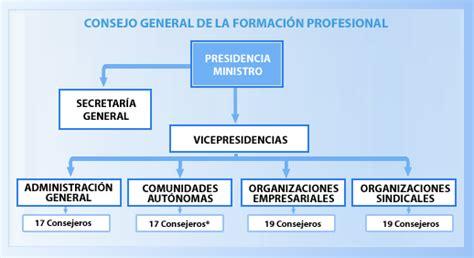 requisitos para la formacion de un sindicato requisitos para la formacion de un sindicato seguridad y