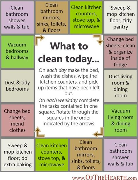 how to clean house cleaning schedule architecture building one that works