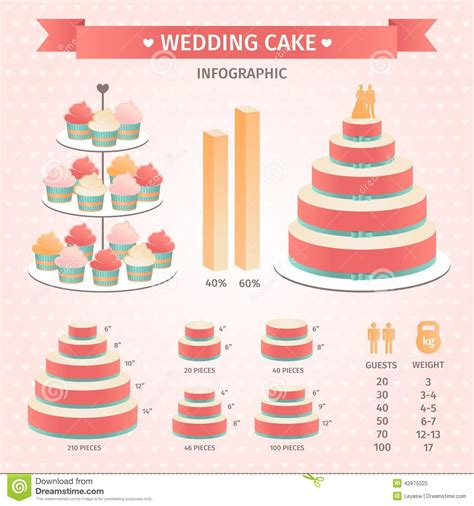 Wedding Cake Servings by Infographic Wedding Cake Servings Stock Vector Image