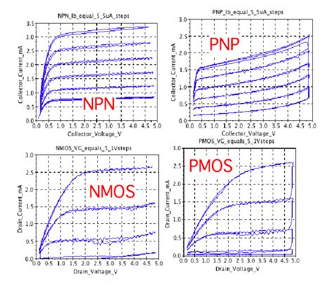 pnp transistor graph arduino bicmos curve tracer