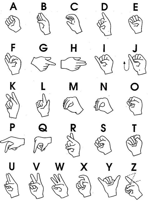 asl alphabet coloring pages pin by sign language lessons on daily sign language lesson
