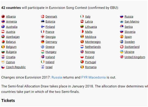 Mba Class Of 2018 11 Countries by најново од ебу за евровизија 2018 македонија е аут