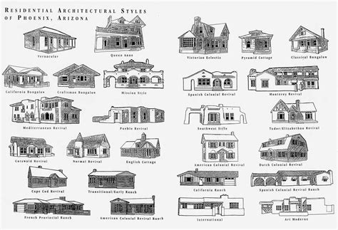 Different Types Of Home Architecture by Types Of Homes Styles House Design Ideas