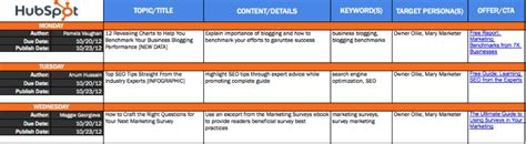 Editorial Calendar Templates For Content Marketing The Ultimate List Free Hubspot Templates