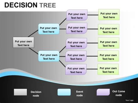 Best Photos Of Decision Tree Powerpoint Template Decision Tree Template Powerpoint Decision Decision Tree Template Powerpoint