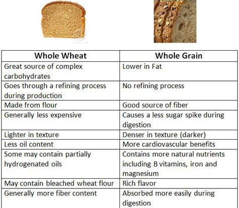 whole grains nutrition chart whole wheat vs whole grain l health