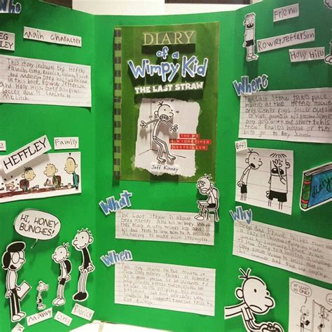 a book report on diary of a wimpy kid tri fold book report poster board diary of a wimpy kid