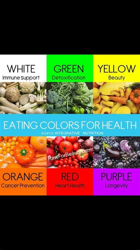 healthy color food health benefits by color health and wellness