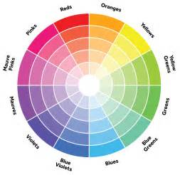 what is the opposite color of green how to choose the right colours for interior design