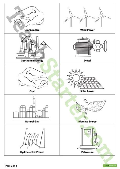 Renewable And Nonrenewable Resources Worksheet by Material World Teaching Resource Pack Teach Starter