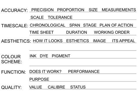 design criteria synonym image gallery evaluation words