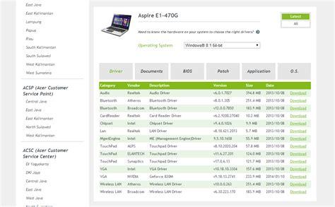 Acer Aspire One 14 Z1401 C9ue Windows 8 Black cara driver laptop acermu dengan mudah