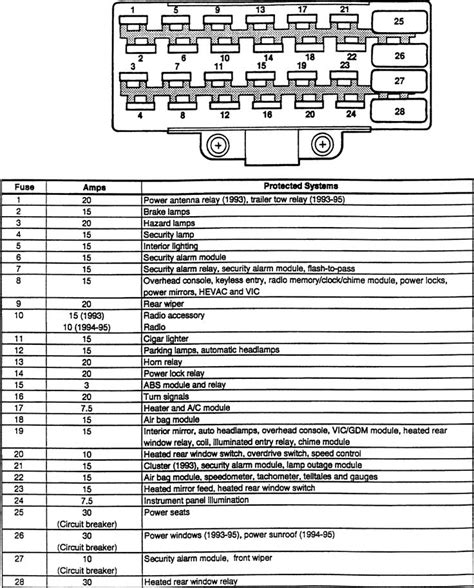 1995 jeep grand stereo wiring diagram fuse box 1995 jeep grand fuse box wiring diagram and