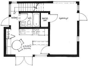 Tiny Homes 500 Sq Ft Small House Plans Under 800 Sq Ft Square Foot Small House By