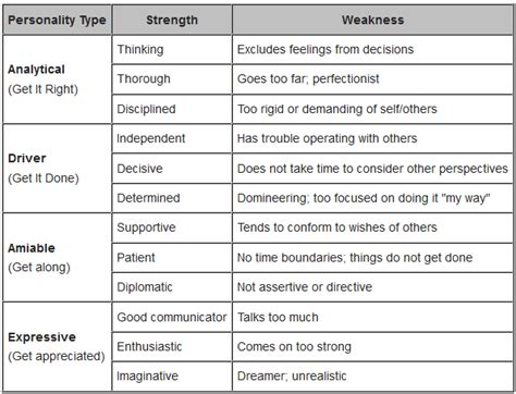 what were the strengths and weaknesses of the ottoman empire do your strengths at work turn into weaknesses proffitt