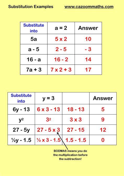 ks3 ks4 substitution maths worksheet substitution