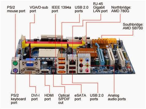 6 Audio Ports On Motherboard by Netware Desktop Motherboard Ports Their Functions
