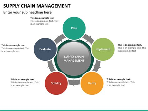 Supply Chain Management Powerpoint Template Sketchbubble Supply Chain Presentation Template