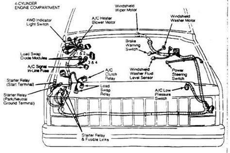 1991 jeep engine diagram wiring diagram manual