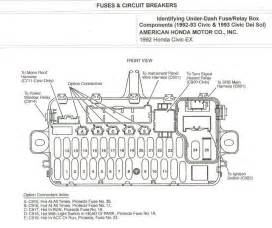 honda civic fuse diagram malaysiaminilover