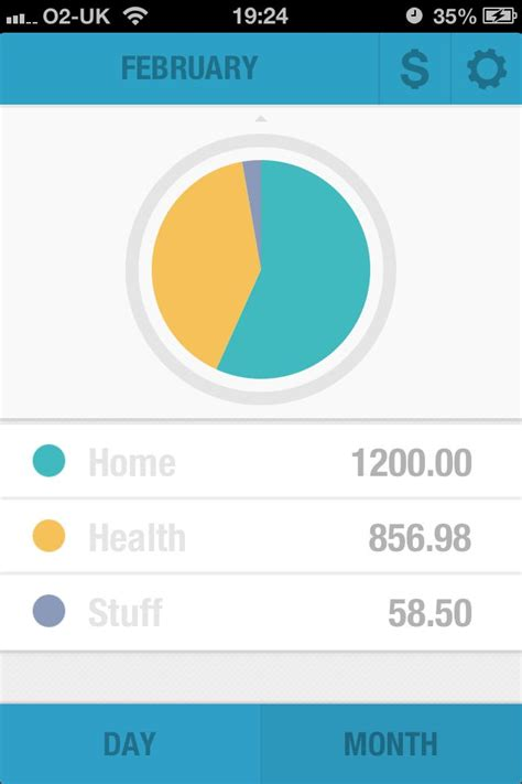 design app budget budgt is a gorgeous finance app for iphone ux ui web