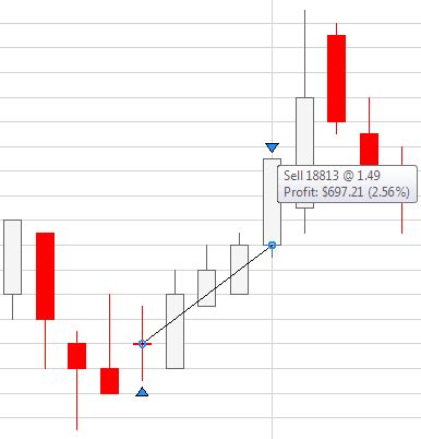candlestick pattern matlab three red candles trading strategy file exchange