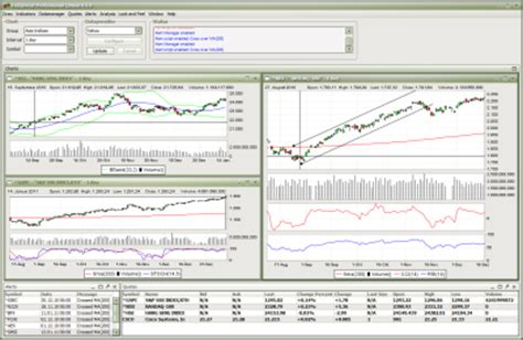 Stock Pattern Analysis Software | candlestick patterns stock screener software