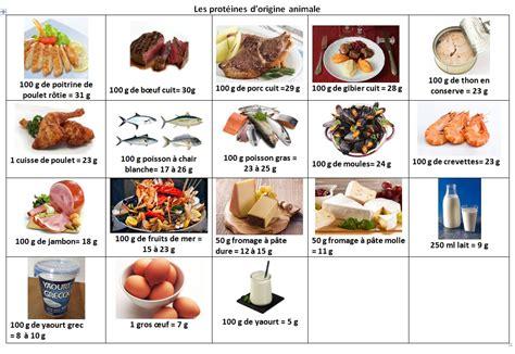 alimenti proteici vegetali tableau proteine vegetale go84 jornalagora