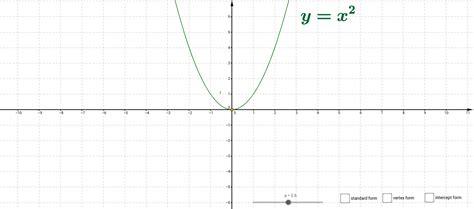 quadratic transformation worksheet worksheet quadratic transformations worksheet worksheet